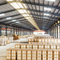 2D warehouse management, Inventory System Software Blog